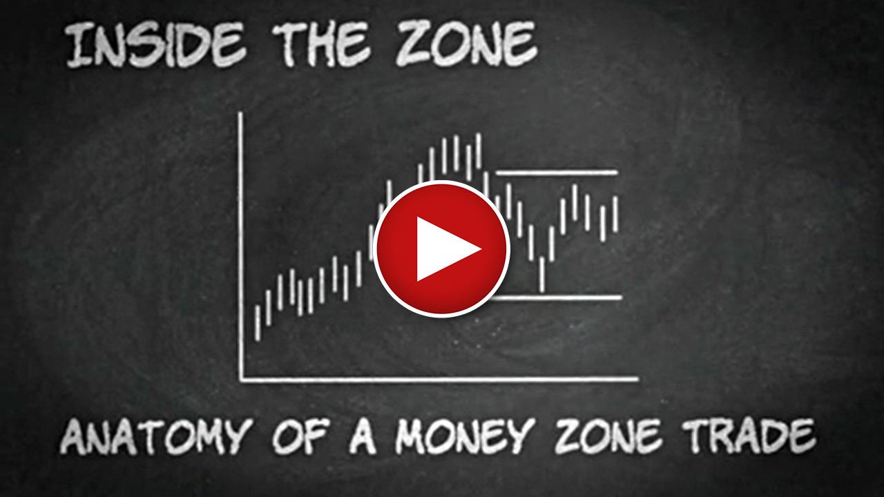 Anatomy of a Money Zone Trade with Frank Ochoa